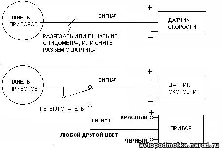 датчика со спидометром
